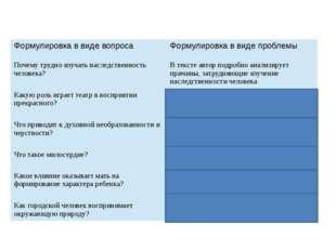 Формулировкав виде вопроса Формулировка в виде проблемы Почему трудно изучат