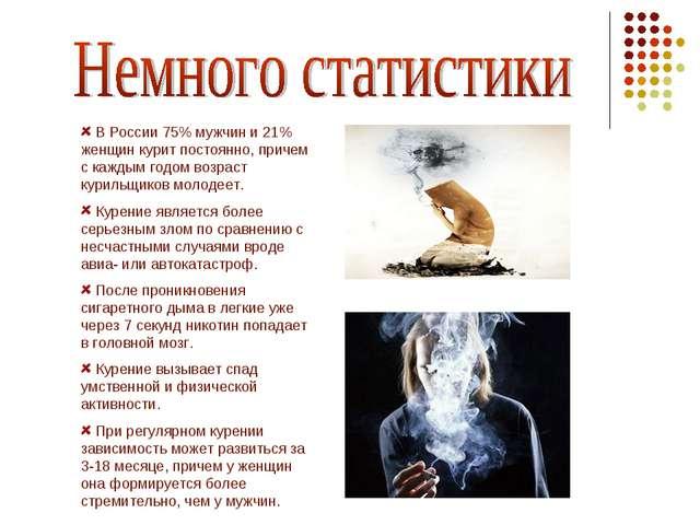 В России 75% мужчин и 21% женщин курит постоянно, причем с каждым годом возр...