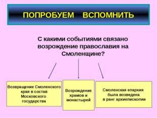 ПОПРОБУЕМ ВСПОМНИТЬ С какими событиями связано возрождение православия на Смо
