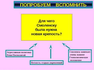 ПОПРОБУЕМ ВСПОМНИТЬ Ветхость старых укреплений Смоленск занимает очень важное