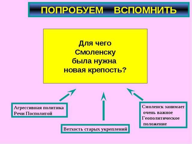 ПОПРОБУЕМ ВСПОМНИТЬ Ветхость старых укреплений Смоленск занимает очень важное...
