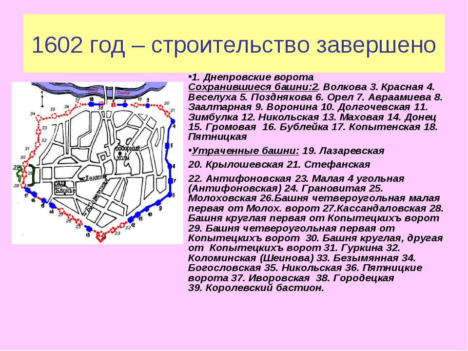 1602 год – строительство завершено 1. Днепровские ворота Сохранившиеся башни:...