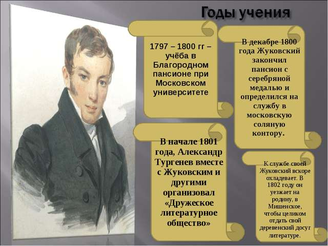 1797 – 1800 гг – учёба в Благородном пансионе при Московском университете В д...
