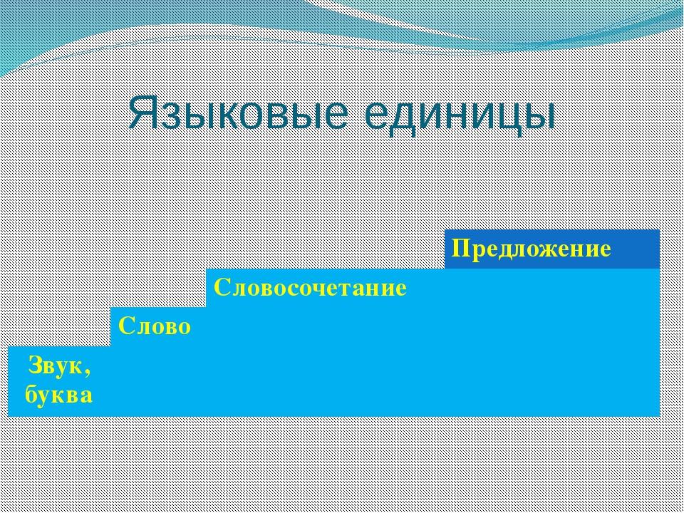 Языковые единицы Предложение Словосочетание Слово Звук, буква