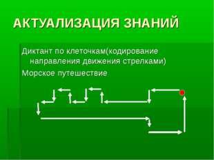 АКТУАЛИЗАЦИЯ ЗНАНИЙ Диктант по клеточкам(кодирование направления движения стр