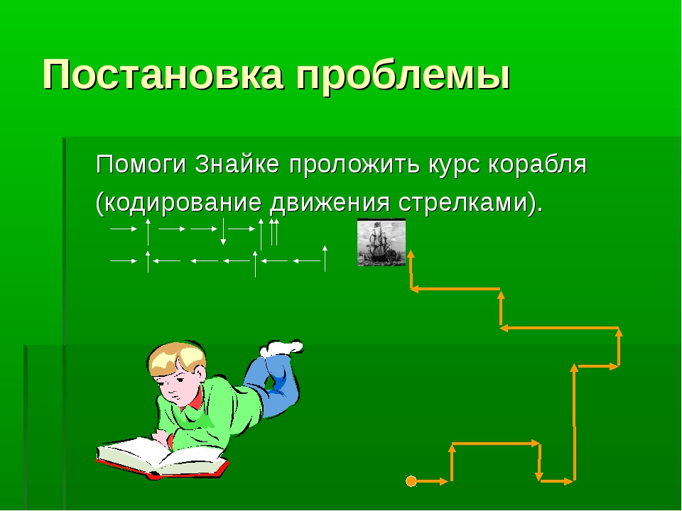Постановка проблемы Помоги Знайке проложить курс корабля (кодирование движени...