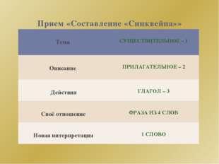 Прием «Составление «Синквейна»» Тема СУЩЕСТВИТЕЛЬНОЕ–1 Описание ПРИЛАГАТЕЛЬНО
