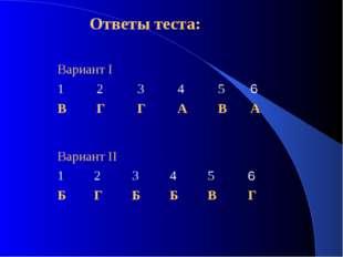 Ответы теста: Вариант I 123456 ВГГАВА Вариант II 123456 БГ