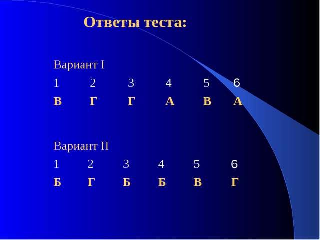 Ответы теста: Вариант I 123456 ВГГАВА Вариант II 123456 БГ...