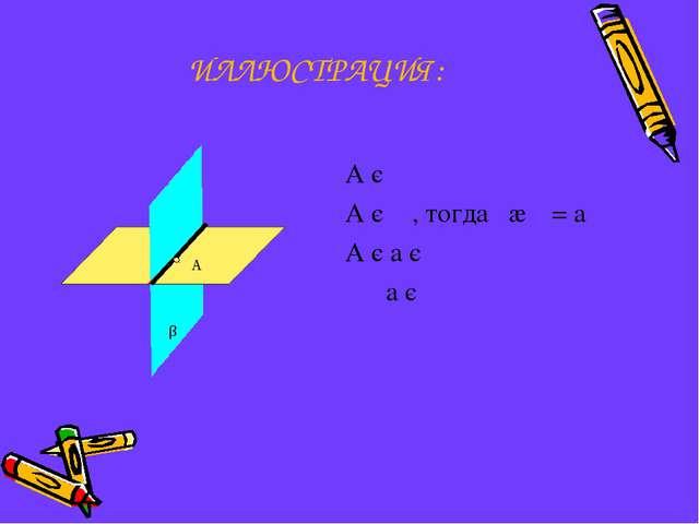 ИЛЛЮСТРАЦИЯ: А є  А є β , тогда ∩β = a А є a є  a є β  β А
