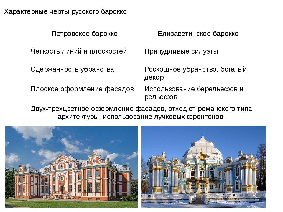 Характерные черты русского барокко Петровское барокко Елизаветинское барокко...