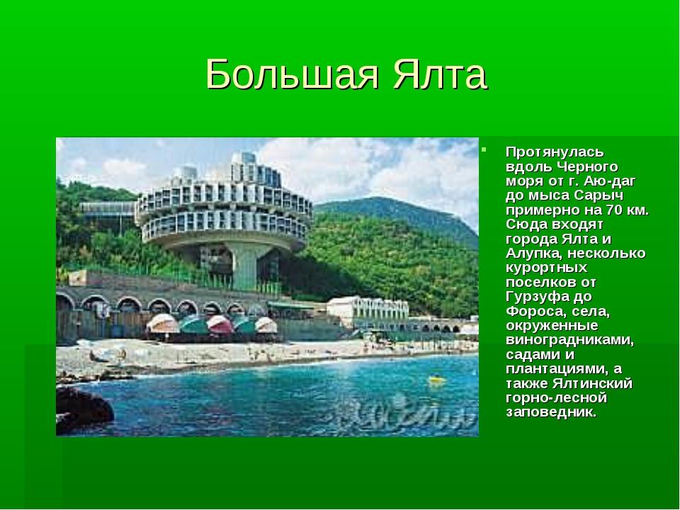 Большая Ялта Протянулась вдоль Черного моря от г. Аю-даг до мыса Сарыч пример...
