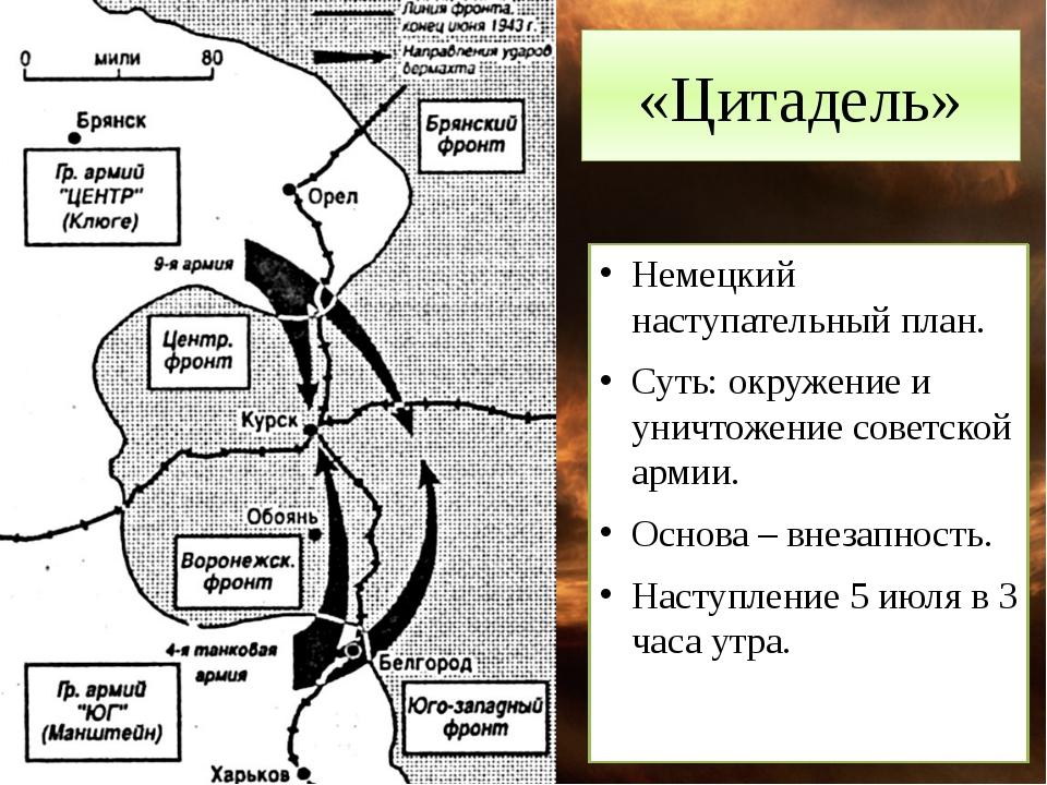 «Цитадель» Немецкий наступательный план. Суть: окружение и уничтожение советс...