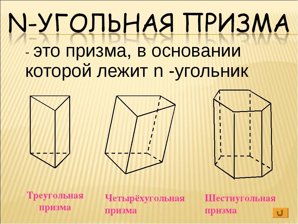 - это призма, в основании которой лежит n -угольник Треугольная призма Четыр...