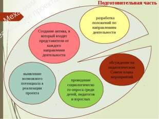 - разработка положений по направлениям деятельности Создание актива, в котор