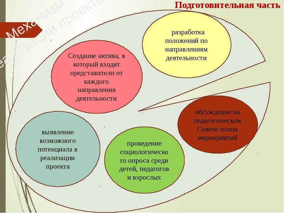 - разработка положений по направлениям деятельности Создание актива, в котор...