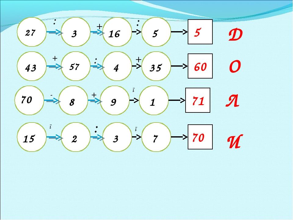 27 3 5 7 1 35 4 43 57 9 3 2 15 70 16 + : + : + 8 - + ● ● : ● Д О Л И : 5 60 7...