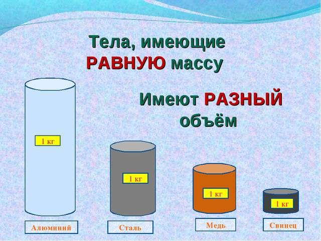 Свинец Медь Сталь Алюминий 1 кг 1 кг 1 кг 1 кг Тела, имеющие РАВНУЮ массу Име...