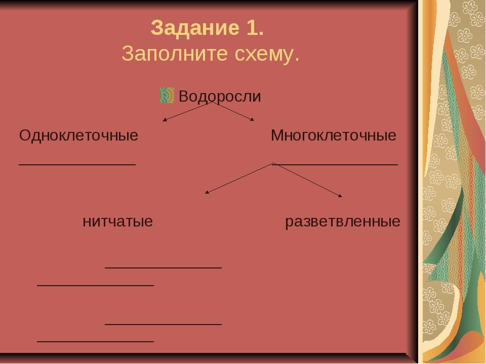 Задание 1. Заполните схему. Водоросли  Одноклеточные Многоклеточные _______...