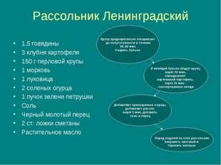 Рассольник Ленинградский 1,5 говядины 3 клубня картофеля 150 г перловой крупы