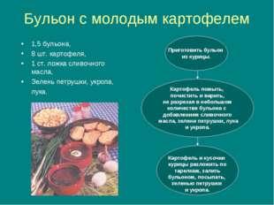 Бульон с молодым картофелем 1,5 бульона, 8 шт. картофеля, 1 ст. ложка сливочн