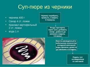 Суп-пюре из черники черника 400 г Сахар 4 ст. ложки Крахмал картофельный 2 ст