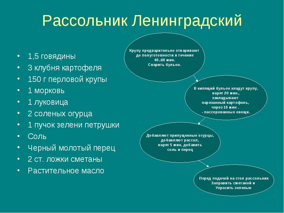 Рассольник Ленинградский 1,5 говядины 3 клубня картофеля 150 г перловой крупы...