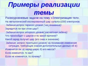 Примеры реализации темы Разноуровневые задачи на тему «Электризация тел». На