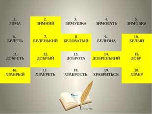 1. ЗИМА 2. ЗИМНИЙ 3. ЗИМУШКА 4. ЗИМОВАТЬ 5. ЗИМОВКА 6. БЕЛЕТЬ 7. БЕЛЕНЬКИЙ 8