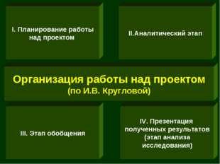 Организация работы над проектом (по И.В. Кругловой) I. Планирование работы на