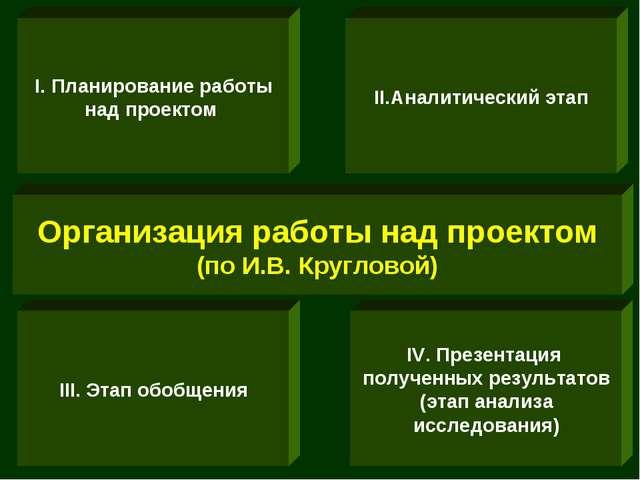 Организация работы над проектом (по И.В. Кругловой) I. Планирование работы на...