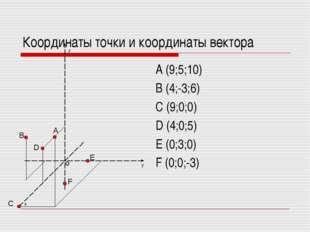 Координаты точки и координаты вектора A (9;5;10) B (4;-3;6) C (9;0;0) D (4;0;