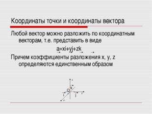 Координаты точки и координаты вектора Любой вектор можно разложить по координ