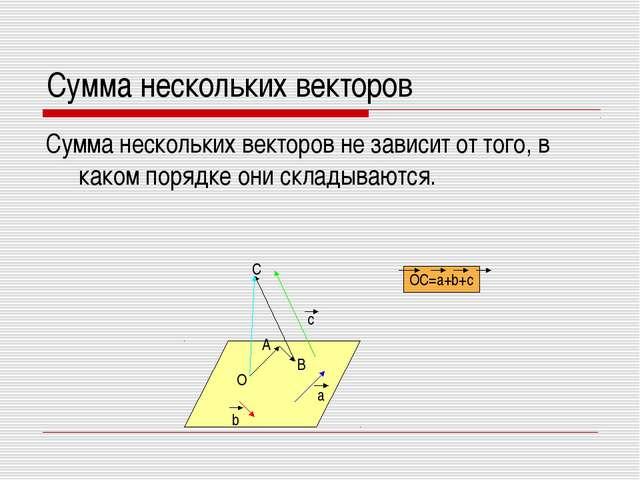 Сумма нескольких векторов Сумма нескольких векторов не зависит от того, в как...