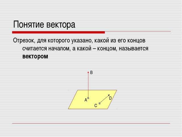 Понятие вектора Отрезок, для которого указано, какой из его концов считается...