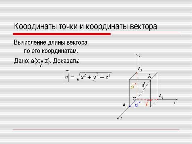 Координаты точки и координаты вектора Вычисление длины вектора по его координ...