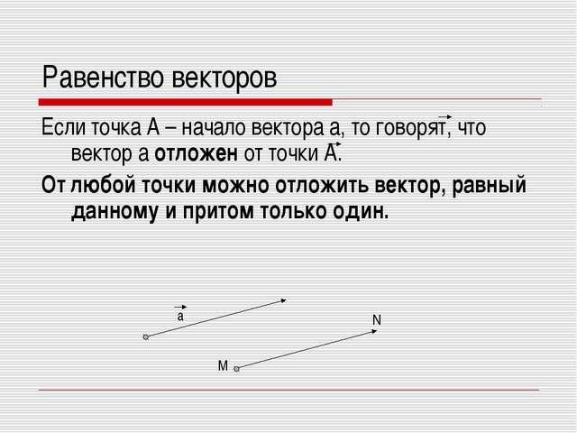 Равенство векторов Если точка А – начало вектора а, то говорят, что вектор а...