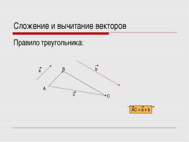 Сложение и вычитание векторов Правило треугольника: А B C