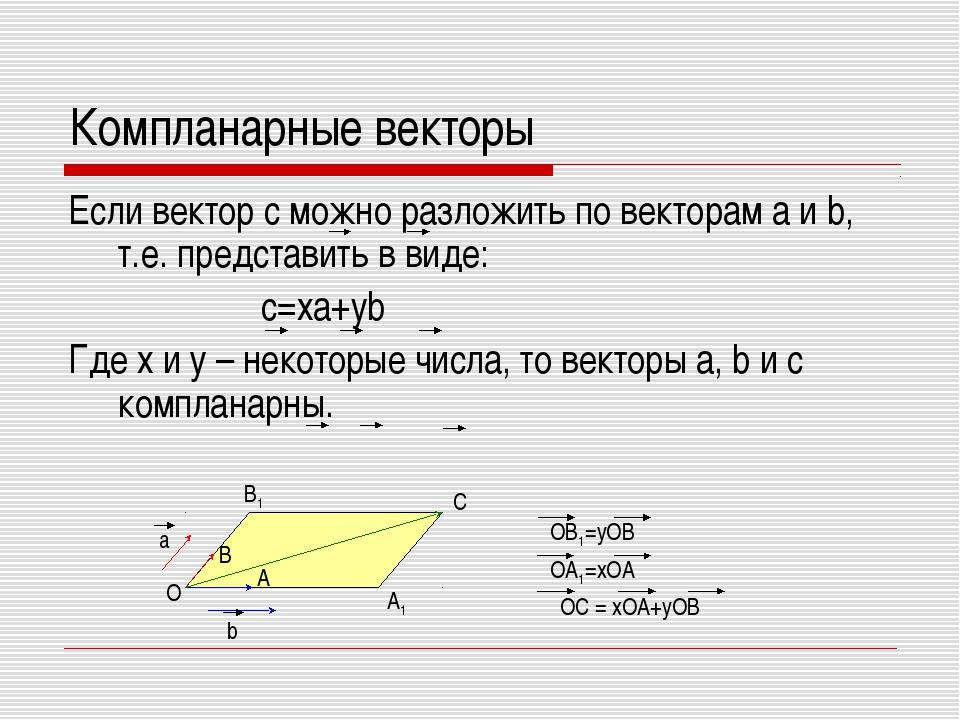 Компланарные векторы Если вектор с можно разложить по векторам a и b, т.е. пр...