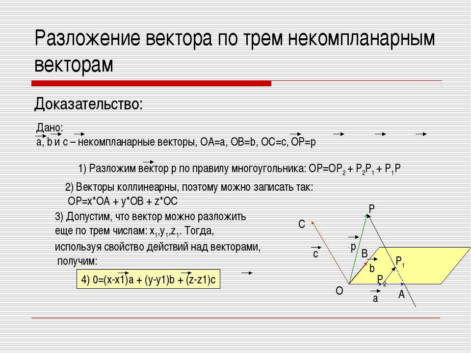 Разложение вектора по трем некомпланарным векторам Доказательство: Дано: a, b...