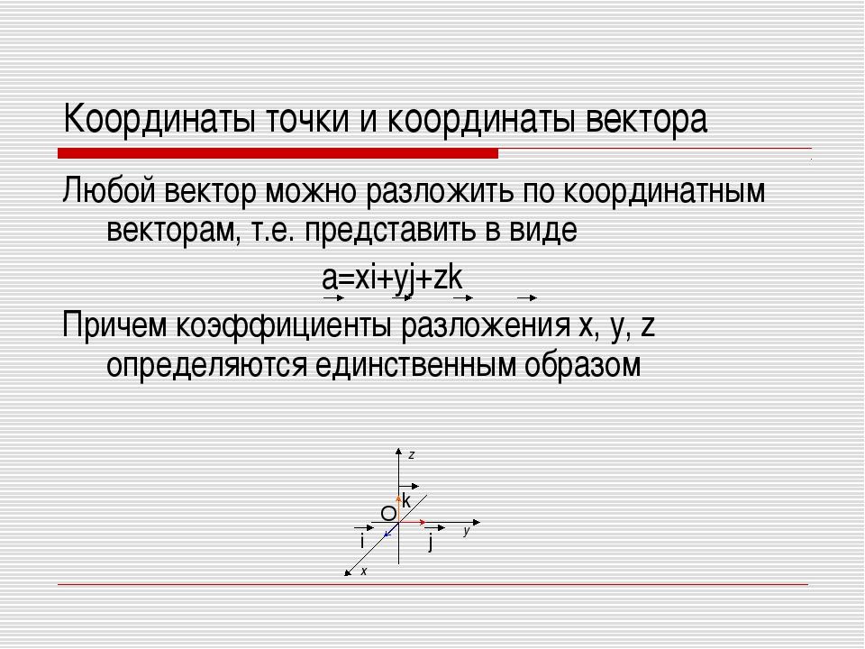 Координаты точки и координаты вектора Любой вектор можно разложить по координ...