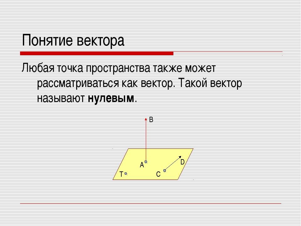 Понятие вектора Любая точка пространства также может рассматриваться как вект...