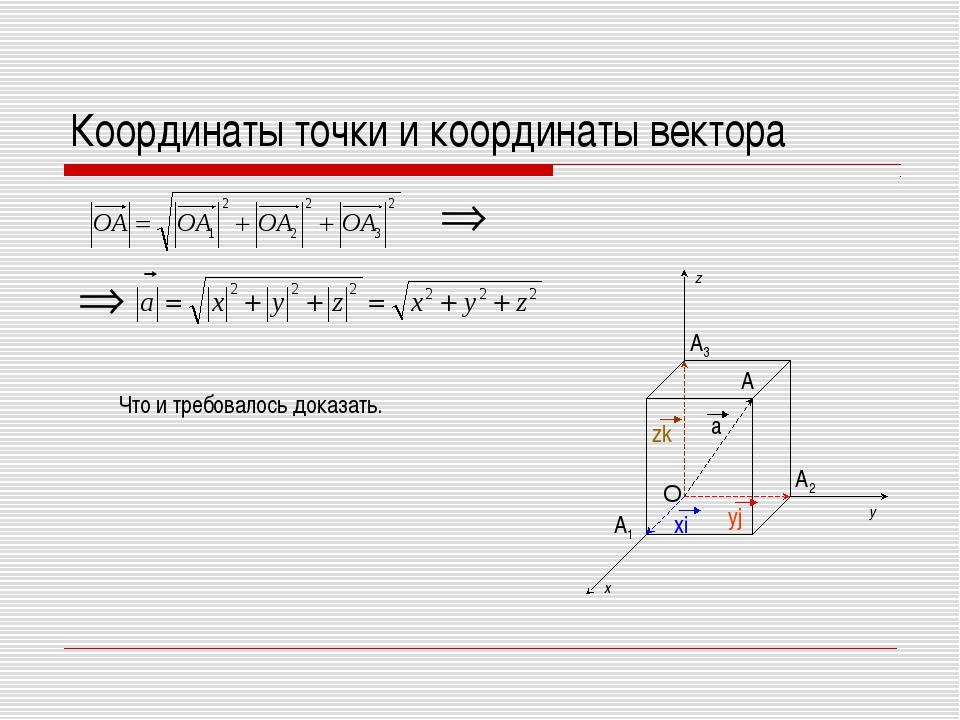 Координаты точки и координаты вектора x y z O A1 A2 A3 A Что и требовалось до...
