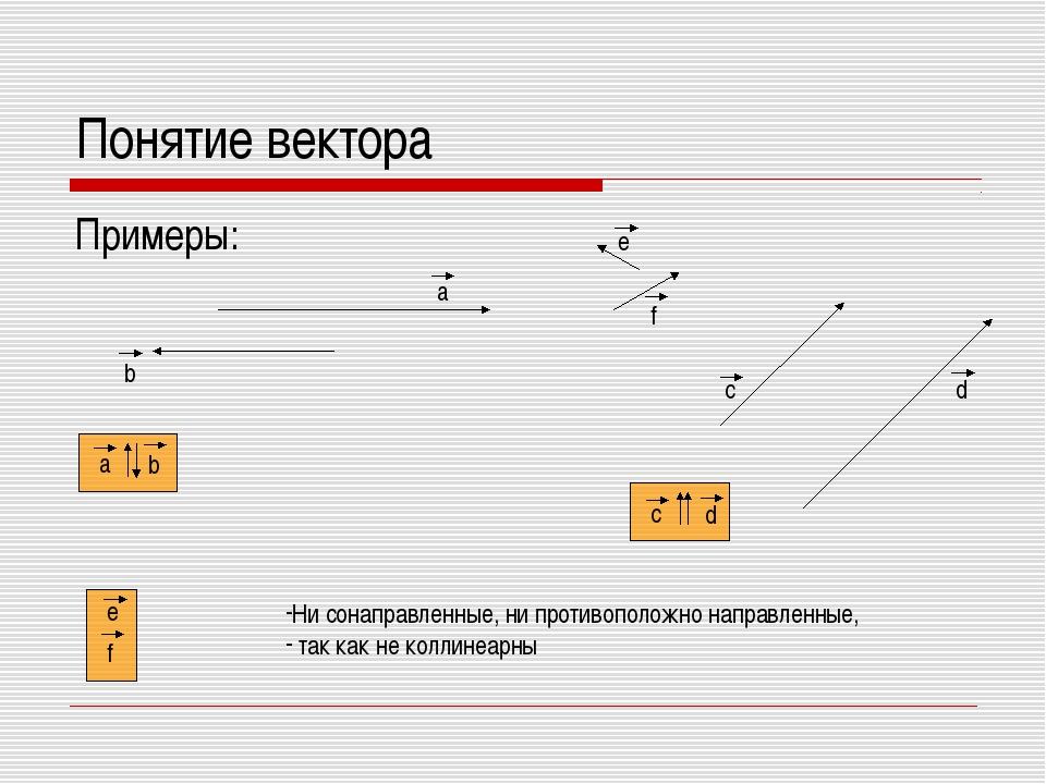 Понятие вектора Примеры: Ни сонаправленные, ни противоположно направленные, т...