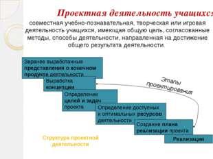 совместная учебно-познавательная, творческая или игровая деятельность учащихс