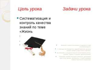 Цель урока Задачи урока Систематизация и контроль качества знаний по теме «Ж