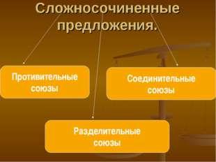 Сложносочиненные предложения. Противительные союзы Соединительные союзы Разде