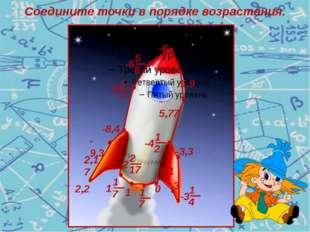 Соедините точки в порядке возрастания. 2,2 -9,3 -8 1 3 -8,4 -6 5 6 -6 -5,9 -5