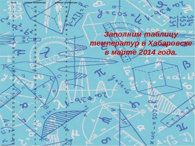 Заполним таблицу температур в Хабаровске в марте 2014 года. число ночные темп...