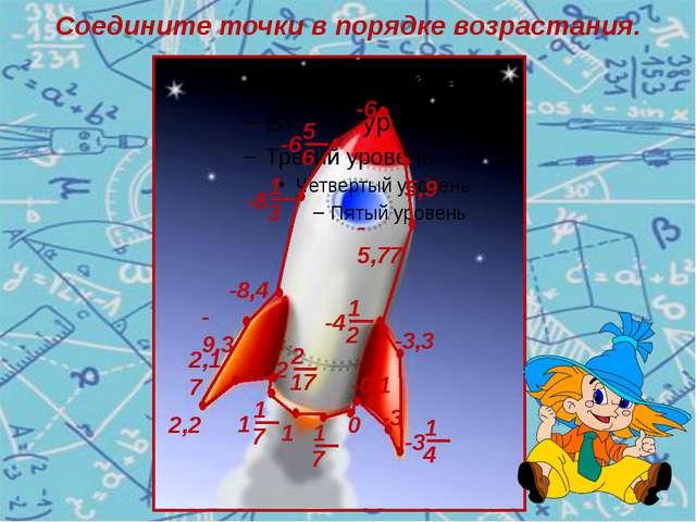 Соедините точки в порядке возрастания. 2,2 -9,3 -8 1 3 -8,4 -6 5 6 -6 -5,9 -5...